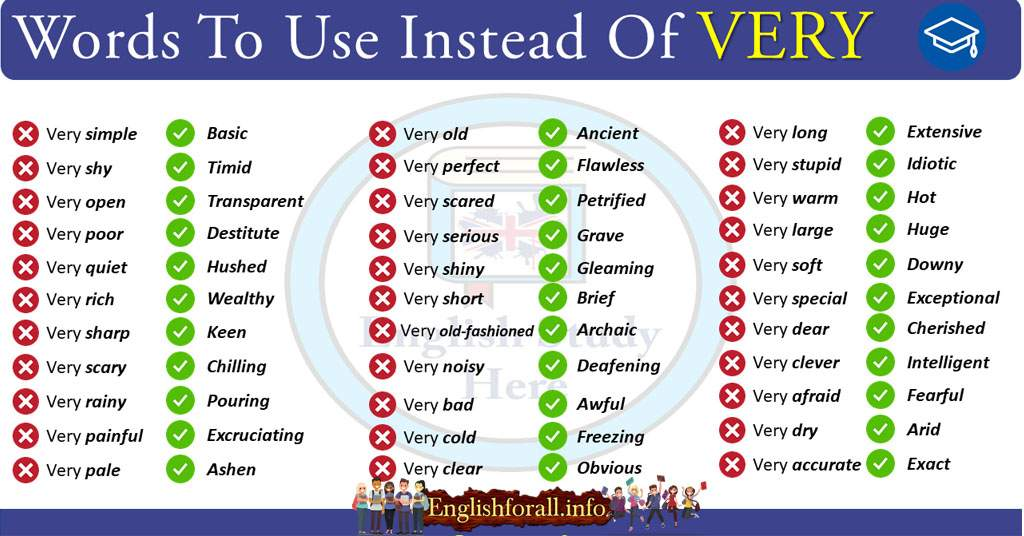 Instead of 'VERY' in English