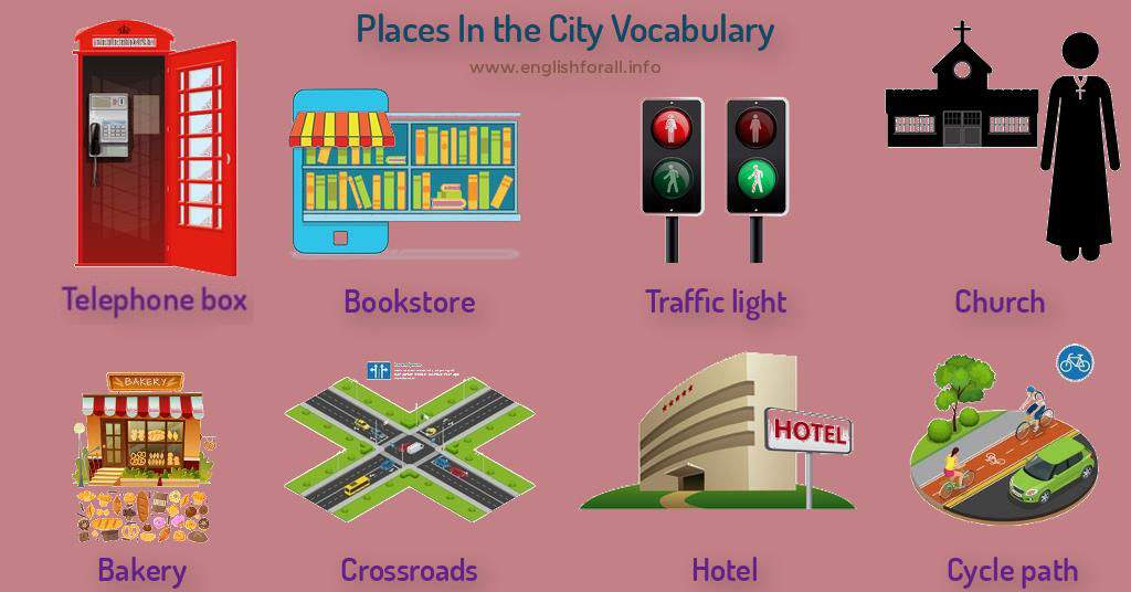 Places in the City in English
