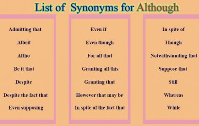 Synonyms for Although