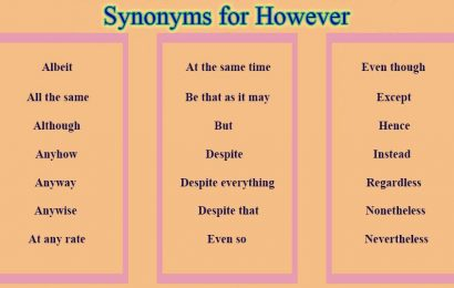 Synonyms for However