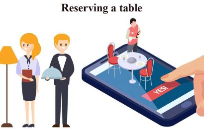 Make a Restaurant Reservation in English